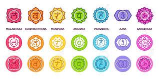 Chakra, How Does It Work? » Shambala Marina Yoga