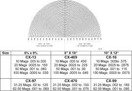 Optical Comparator J L Metrology Optical Comparator Sales