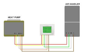 heat pump low voltage wiring diagram heat image wiring diagram goodman heat pump wiring diagram schematics on heat pump low voltage wiring diagram