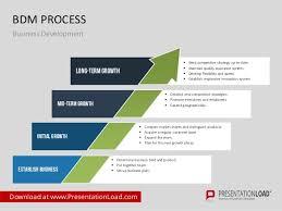 Ppt Business Template Business Development Ppt Template