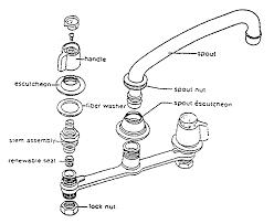Faucets  Repair Kitchen Faucet Single Handle Repair Kitchen - Kitchen faucet repair