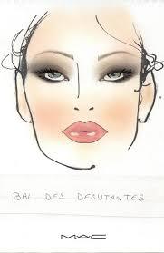 Mac Cosmetics Looks Face Charts