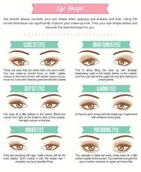 eye shape chart makeup for eye shape simple steps for the ideal make up look