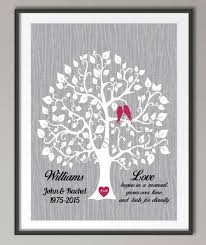 25th anniversary gifts for wife silver wedding anniversary ideas for wife 25th wedding anniversary present for