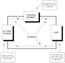 denso o2 sensor wiring 4 wire o2 sensor wiring diagram 4 Wire O2 Sensor Wiring Diagram which way does current really flow? simplified explanation of how all electronic circuits work 4 wire o2 sensor wiring diagram volvo