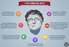 Amazon.de: Get Motivated Bill Gates Poster (Zitate 12) 12 x 15 cm