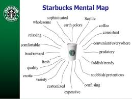 starbucks it s bigger than coffee starbucks brand positioningbrand positioning