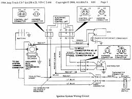 1984 jeep cj7 fuse box diagram 1984 image wiring 1984 jeep cherokee starter solenoid wiring 1984 auto wiring on 1984 jeep cj7 fuse box diagram