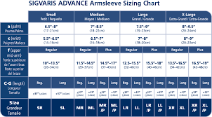 Sigvaris Measurement Chart Medical Stockings Online