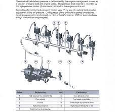vishnu n54 fuel system research part 1