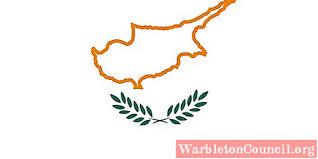 Republica turcă a ciprului de nord este recunoscută pe plan internațional doar de turcia. Steagul Ciprului Istorie È™i SemnificaÈ›ie Stiinţă
