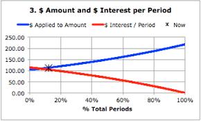 Loan And Mortgage Calculator Calor Software