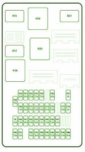 fuse panelcar wiring diagram page  2004 jaguar x type main fuse box diagram