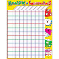 Incentive Charts For Students Reading Is Succeeding Incentive Friendly Chart