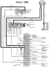 volvo 240 fuse box simple wiring diagram site volvo 240 fuse diagram wiring diagrams best 1982 volvo 240 volvo 240 fuse box