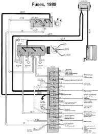 volvo 240 fuse box simple wiring diagram site volvo 240 fuse diagram wiring diagrams best 1982 volvo 240 volvo 240 fuse box