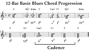 Blues Chord Progression Chart Onmusic Dictionary Topic