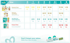 Pampers Active Baby Value Pack Size 5 3x38 Diapers Buy