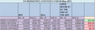 Nse Stock Options Charts Live Nse Nifty Stock Charts Price Quote Archives Brameshs