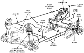 2004 chevrolet tahoe wiring diagram 2004 wiring diagram images wiring diagram furthermore 2002 envoy rear air suspension