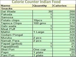 Indian Food Calorie Chart Calorie Counter Indian Food Calorie Counter For Indian Food