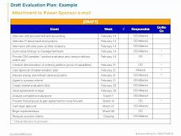 Sales Projection Format In Excel Sales Forecast Template Excel Luxury Business Plan Forecast Template