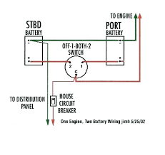 dual stereo wiring harness marine radio wiring dual marine battery dual stereo wiring harness marine radio wiring dual marine battery wiring diagram installing a second in