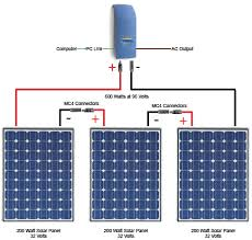 wiring solar panels in parallel diagram images solar panel solar panels diagram panel parallel wiring hecho