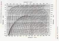 Aqua Ammonia Enthalpy Concentration Chart Aqua Ammonia