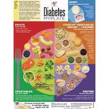 Diabetic Diet Meal Plan Pdf Lamasa Jasonkellyphoto Co