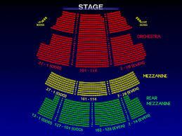 The Majestic Theatre All Tickets Inc