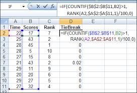 Rank Functions Excel Calculating Rank In Excel Contextures Blog