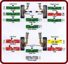 20 Actual Car Alignment Chart