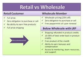 Retail Vs Wholesale 111 Heaven Scent