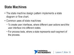 State Machine Design Pattern Awesome Decorating Design
