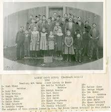 Locust Grove / Burkhart School students, Adams County, Washington, 1900 -  Adams County Community Archive - Washington Rural Heritage