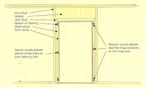 installing door jamb installing door jamb extension kit exterior door frames cost to replace home interior