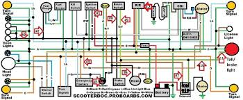 vip scooter wiring diagram vip image wiring diagram