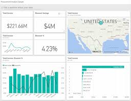 Hr Kpi Dashboard Using Speedometers Template Build Excel Reporting
