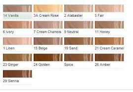 Clinique Even Better Foundation Color Chart