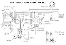 pocket bike wiring harness diagram wiring library 49cc mini chopper wiring diagram manual cat eye pocket bike diagrams throughout on