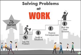 Problem At Work Problem At Work Hreemhoroscope