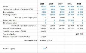 Dcf Valuation Example Business Valuation Template In Excel