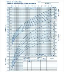 Blank Baby Growth Chart Baby Growth Chart Templates 12 Free Excel Pdf Documents