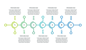 Timeline Chart Template Ppt Free Download Now