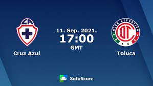 Cruz Azul - Toluca Live ticker, H2H und ...