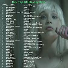 Details About Promo Video Dvd Uk Top 40 Hit Videos July 2014 Dance Pop Freshest Only On Ebay