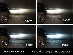 Hid Color Chart Brightness Replacement Oem Hid Bulbs For 2013 2014 Ford F 150 Pair