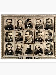 Vintage Beard Trimming Chart Canvas Print