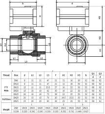 taco zone valves wiring diagram and ecobee3 lite with 3 wire zone 3 Wire Zone Valve Diagram taco zone valves wiring diagram in 3 wires dn20 bsp 4 2 way electric motorized ball taco 3 wire zone valve wiring diagram